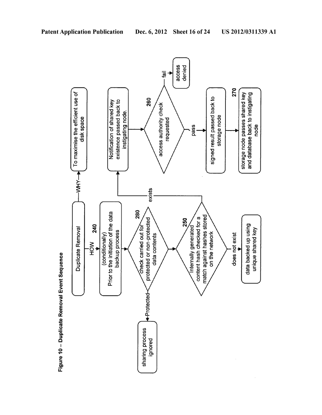 METHOD FOR STORING DATA ON A PEER-TO-PEER NETWORK - diagram, schematic, and image 17