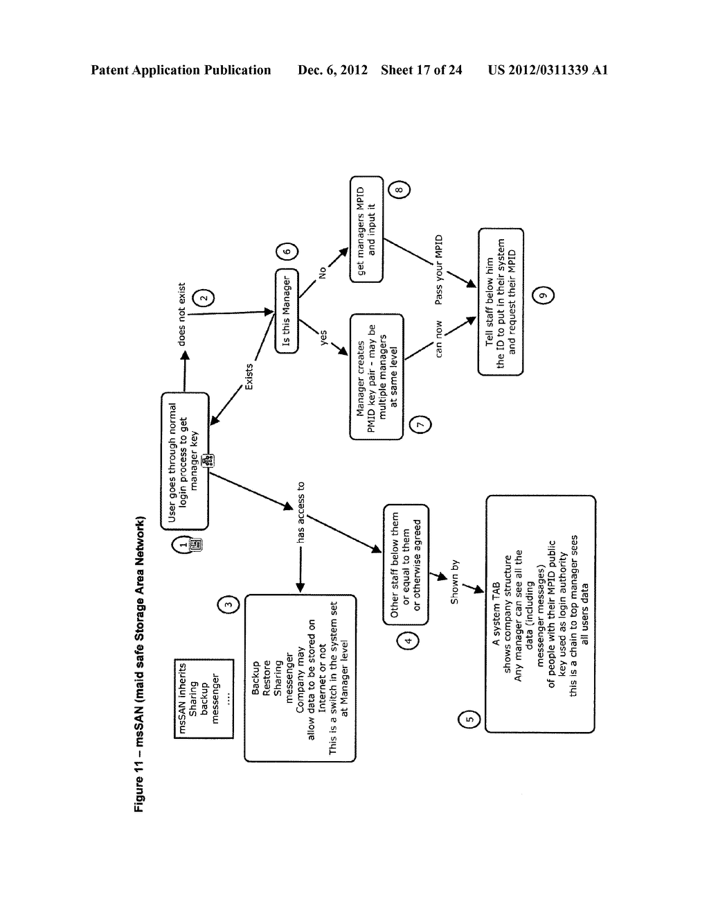 METHOD FOR STORING DATA ON A PEER-TO-PEER NETWORK - diagram, schematic, and image 18