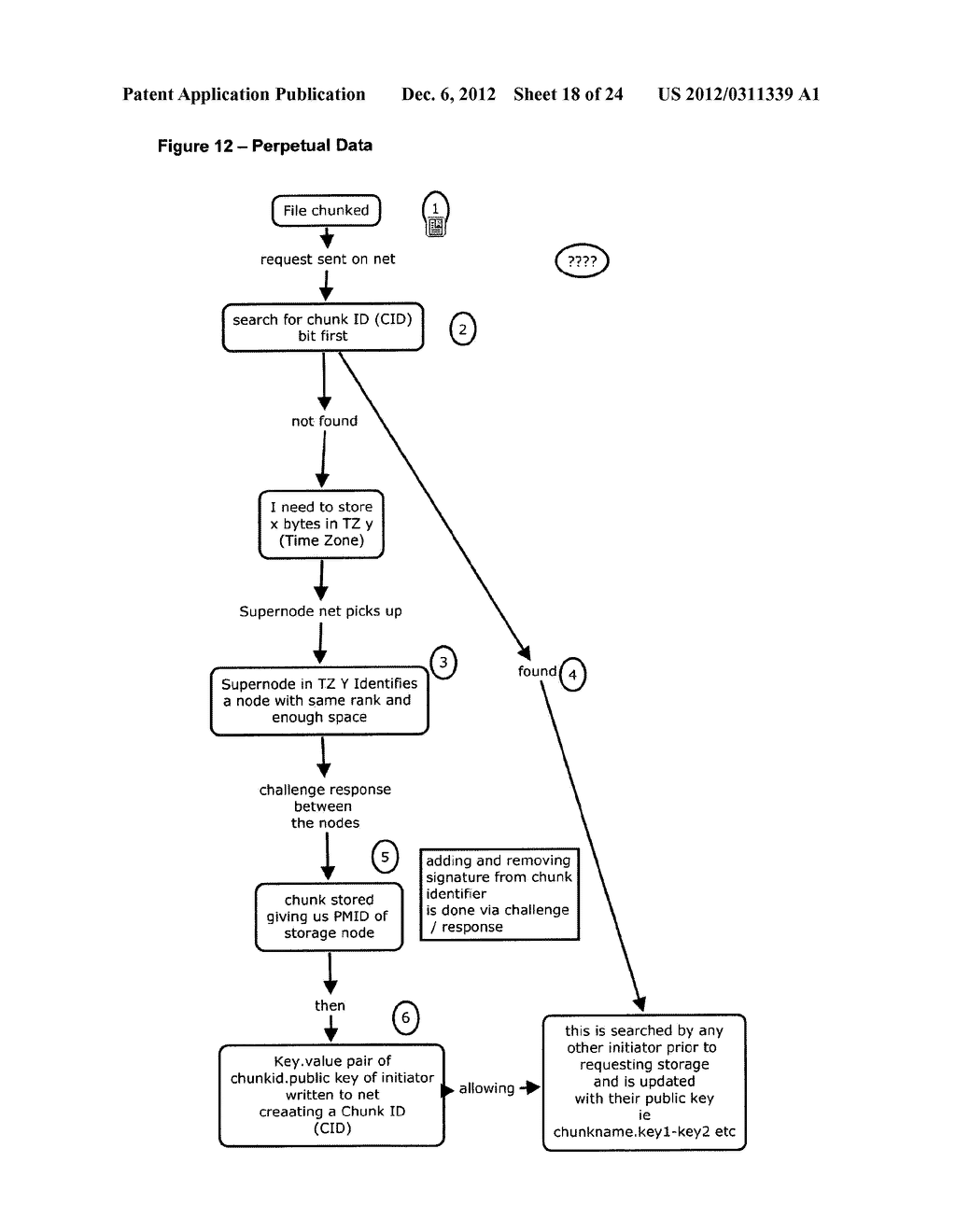 METHOD FOR STORING DATA ON A PEER-TO-PEER NETWORK - diagram, schematic, and image 19