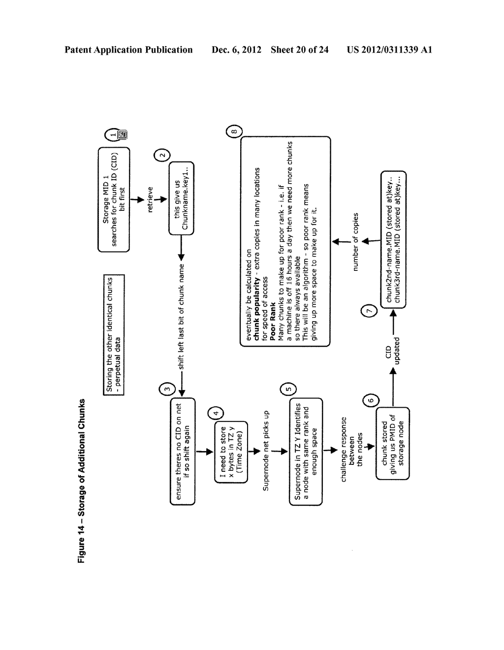 METHOD FOR STORING DATA ON A PEER-TO-PEER NETWORK - diagram, schematic, and image 21