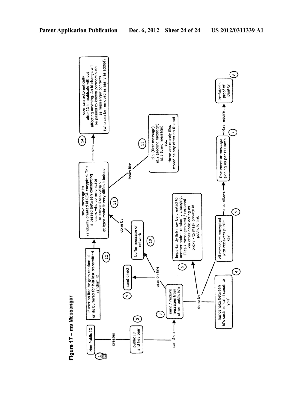 METHOD FOR STORING DATA ON A PEER-TO-PEER NETWORK - diagram, schematic, and image 25