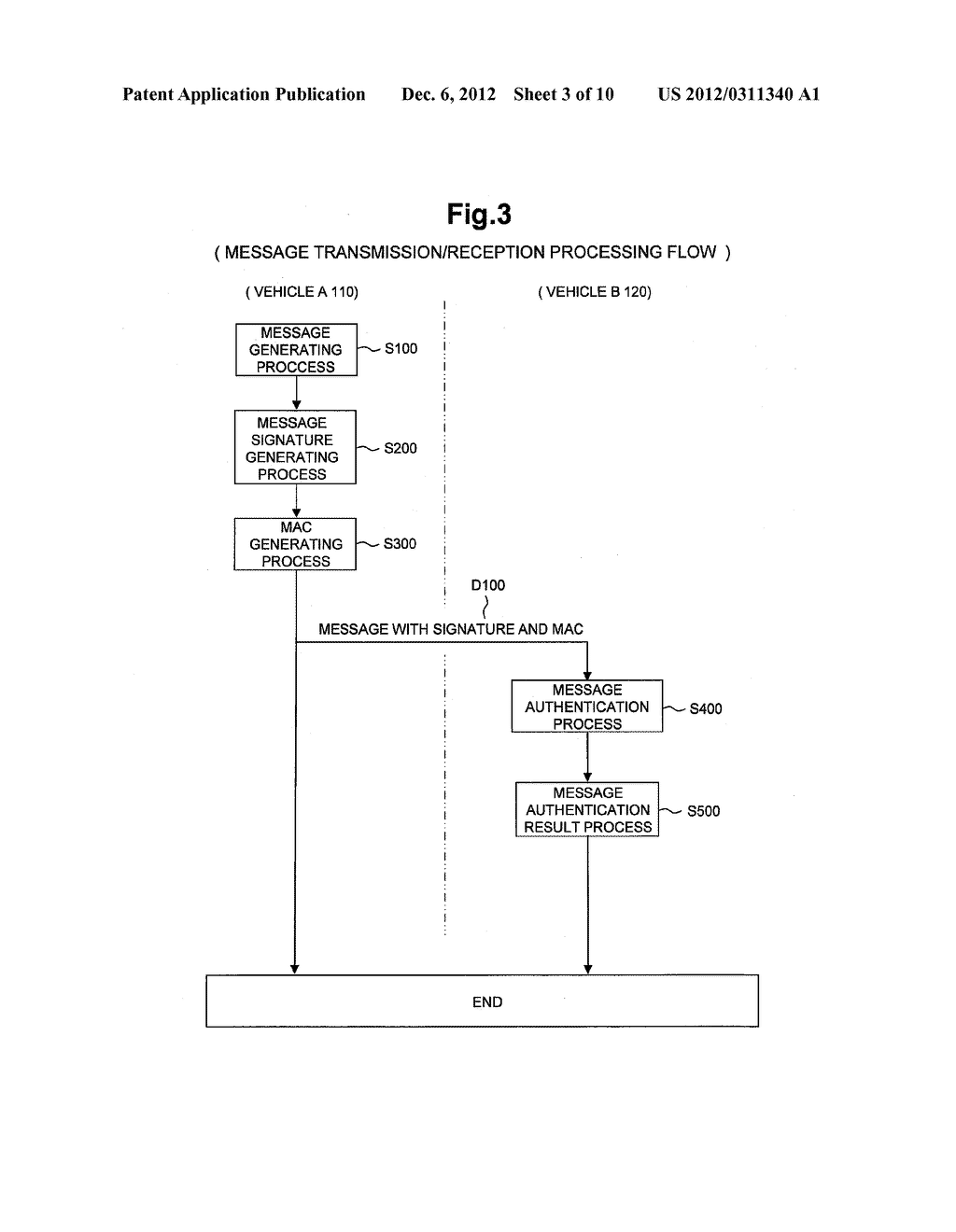 WIRELESS COMMUNICATIONS DEVICE AND AUTHENTICATION PROCESSING METHOD - diagram, schematic, and image 04