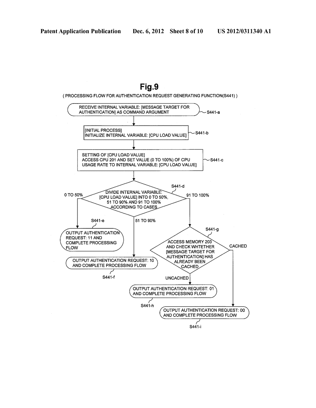 WIRELESS COMMUNICATIONS DEVICE AND AUTHENTICATION PROCESSING METHOD - diagram, schematic, and image 09