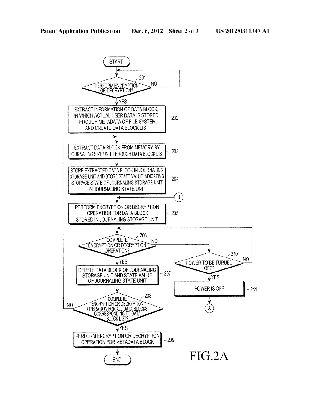 APPARATUS AND METHOD FOR PERFORMING ENCRYPTION AND DECRYPTION OF DATA IN     PORTABLE TERMINAL - diagram, schematic, and image 03