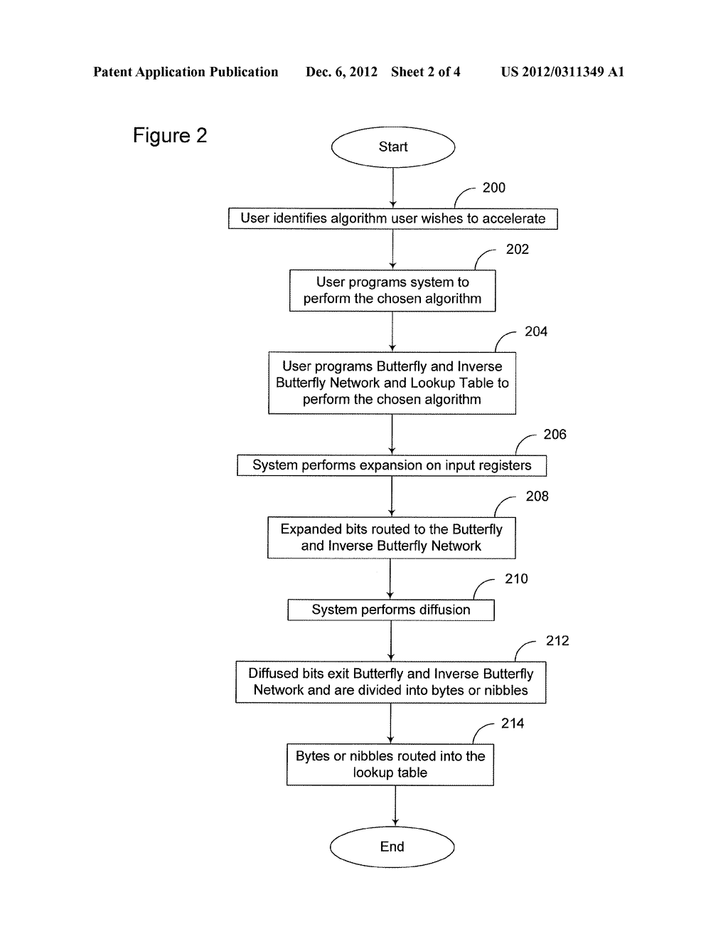 Method and System for a Programmable Parallel Computation and Data     Manipulation Accelerator - diagram, schematic, and image 03