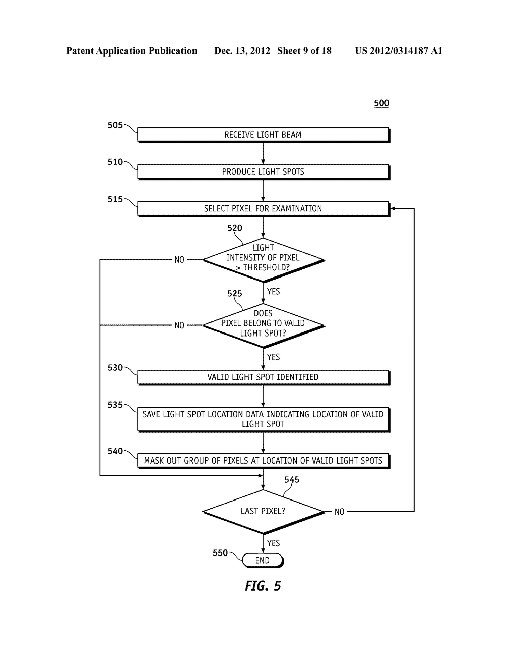 METHOD OF LOCATING VALID LIGHT SPOTS FOR OPTICAL MEASUREMENT AND OPTICAL     MEASUREMENT INSTRUMENT EMPLOYING METHOD OF LOCATING VALID LIGHT SPOTS - diagram, schematic, and image 10