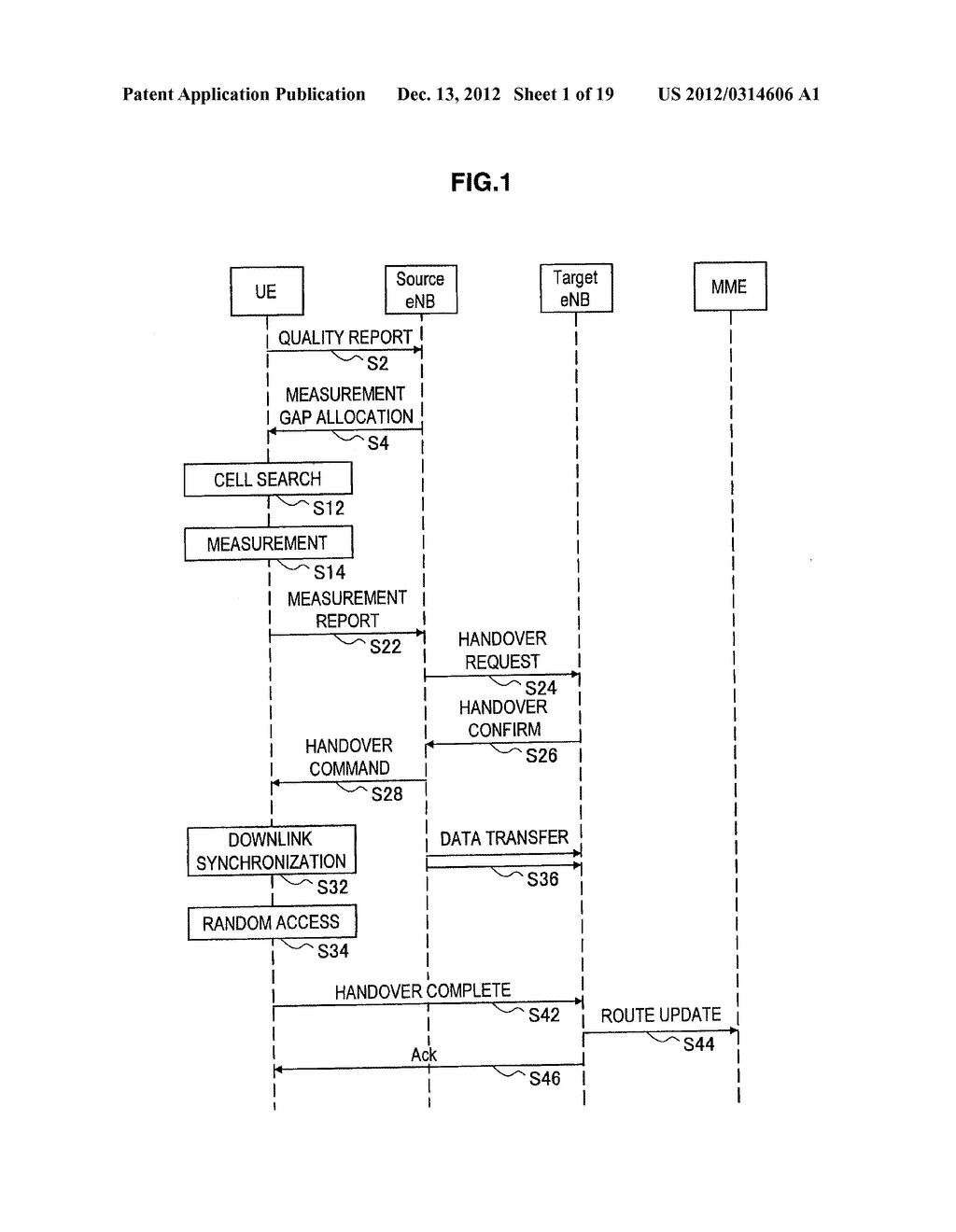 METHOD FOR CONTROLLING HANDOVER, USER EQUIPMENT, BASE STATION, AND RADIO     COMMUNICATION SYSTEM - diagram, schematic, and image 02