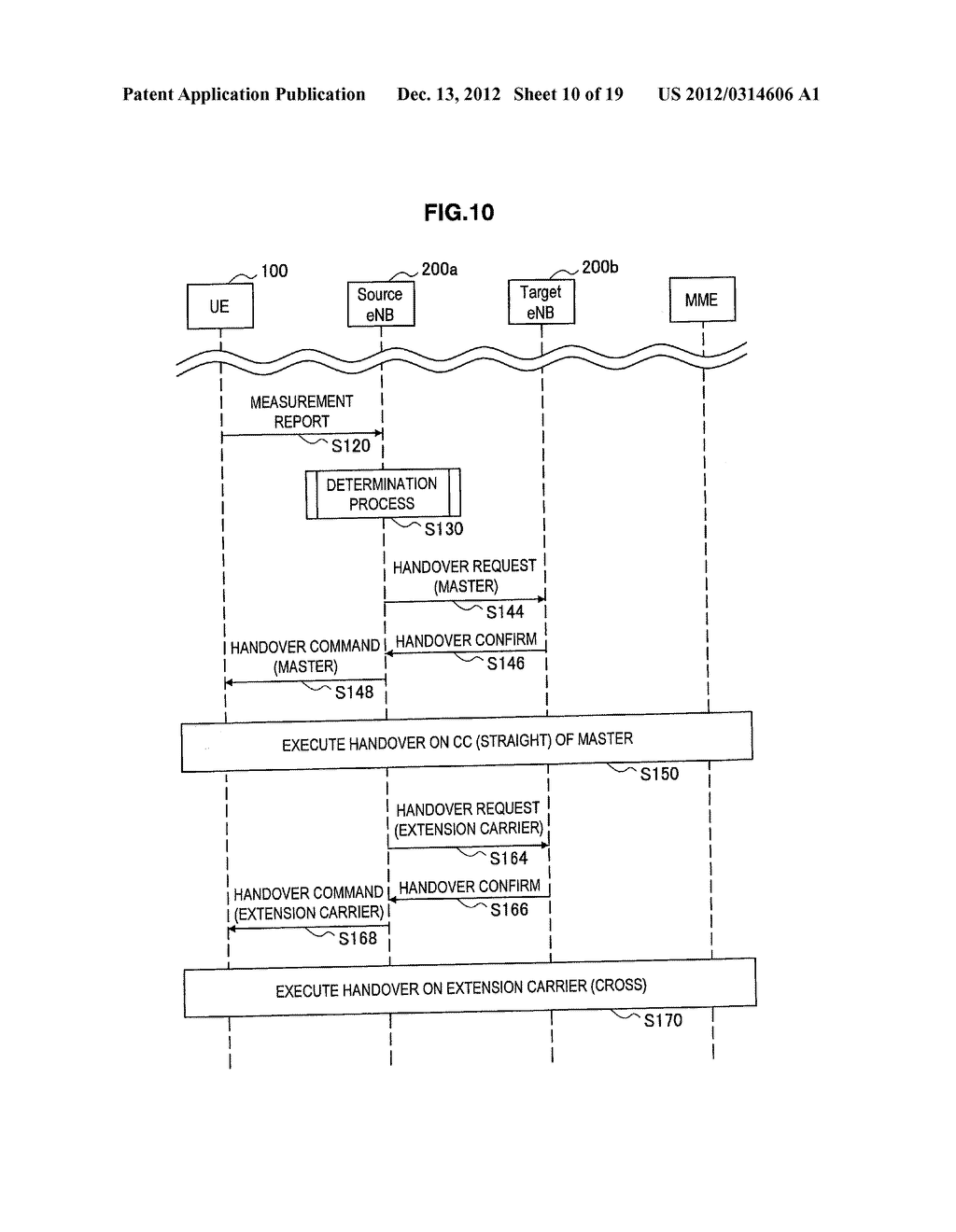 METHOD FOR CONTROLLING HANDOVER, USER EQUIPMENT, BASE STATION, AND RADIO     COMMUNICATION SYSTEM - diagram, schematic, and image 11