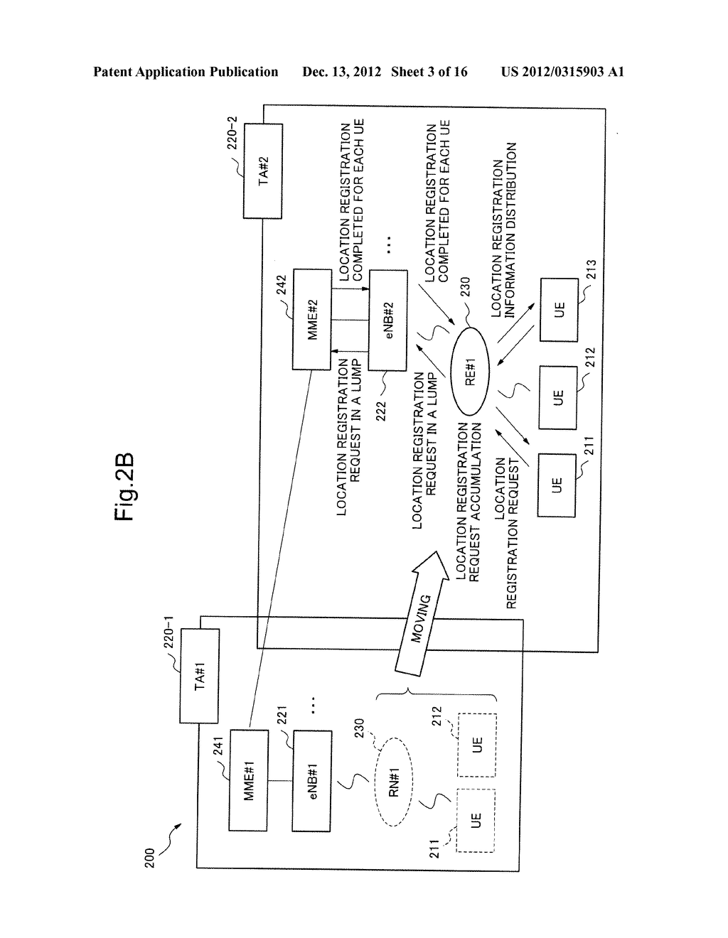 MOBILE COMMUNICATION SYSTEM, LOCATION REGISTRATION METHOD, RELAY NODE AND     CONTROL METHOD THEREOF, AND STORAGE MEDIUM OF CONTROL PROGRAM - diagram, schematic, and image 04