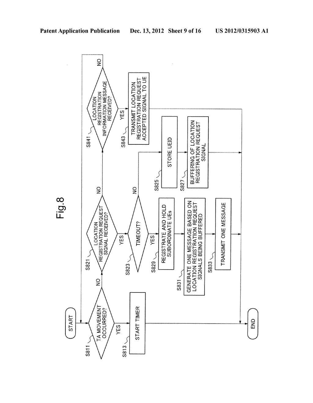 MOBILE COMMUNICATION SYSTEM, LOCATION REGISTRATION METHOD, RELAY NODE AND     CONTROL METHOD THEREOF, AND STORAGE MEDIUM OF CONTROL PROGRAM - diagram, schematic, and image 10