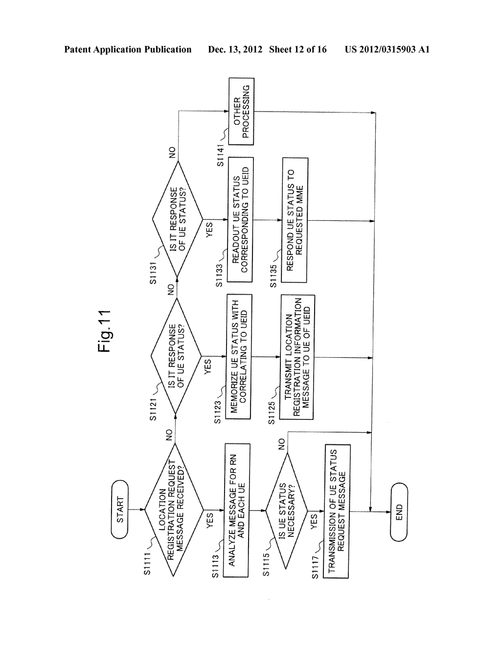 MOBILE COMMUNICATION SYSTEM, LOCATION REGISTRATION METHOD, RELAY NODE AND     CONTROL METHOD THEREOF, AND STORAGE MEDIUM OF CONTROL PROGRAM - diagram, schematic, and image 13