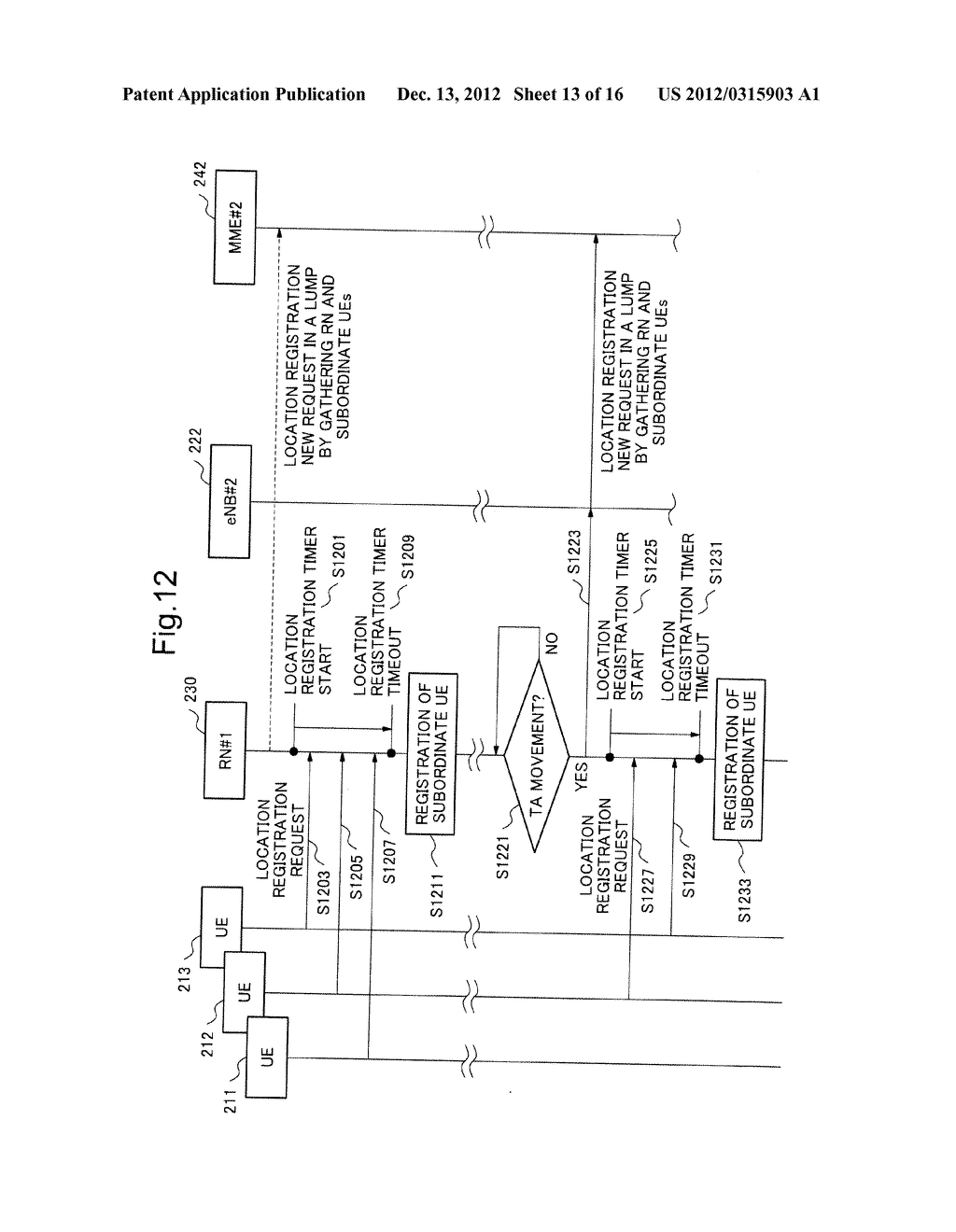 MOBILE COMMUNICATION SYSTEM, LOCATION REGISTRATION METHOD, RELAY NODE AND     CONTROL METHOD THEREOF, AND STORAGE MEDIUM OF CONTROL PROGRAM - diagram, schematic, and image 14