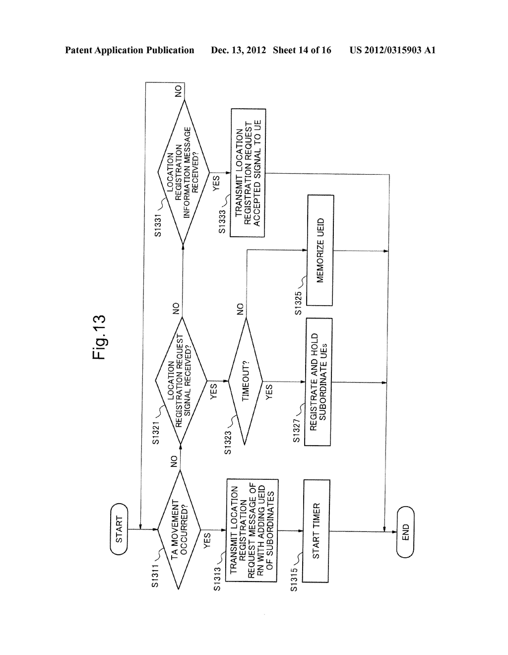 MOBILE COMMUNICATION SYSTEM, LOCATION REGISTRATION METHOD, RELAY NODE AND     CONTROL METHOD THEREOF, AND STORAGE MEDIUM OF CONTROL PROGRAM - diagram, schematic, and image 15