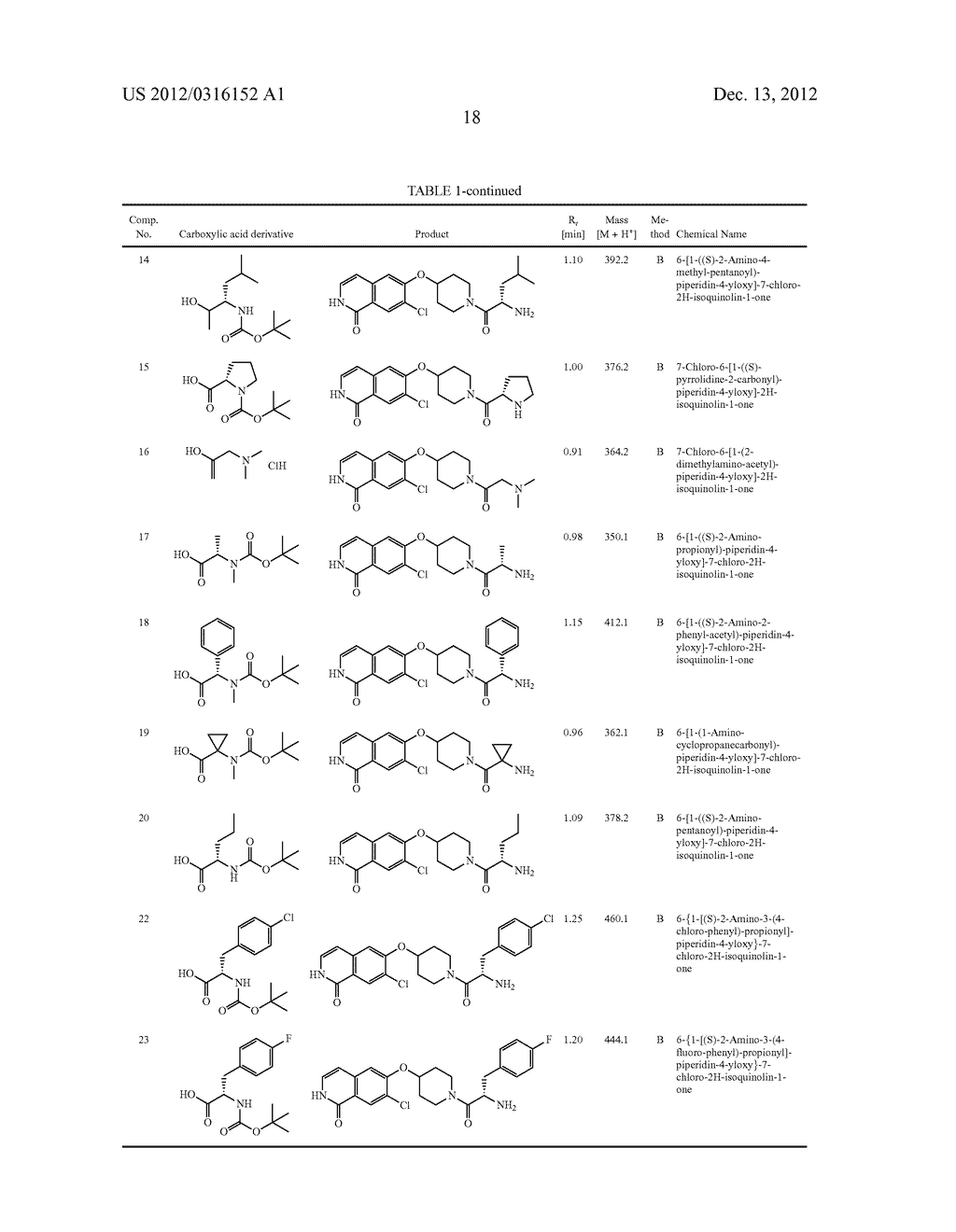 SUBSTITUTED ISOQUINOLINEAND ISOQUINOLINONE DERIVATIVES - diagram, schematic, and image 19
