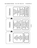 METHODS AND SYSTEMS FOR GENERATING CORPORATE GREEN SCORE USING SOCIAL     MEDIA SOURCED DATA AND SENTIMENT ANALYSIS diagram and image