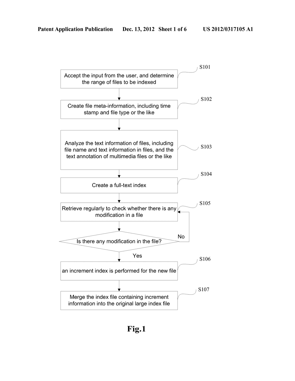 Method and Apparatus for Updating Index and Sequencing Search Results     Based on Updated Index in Terminal - diagram, schematic, and image 02