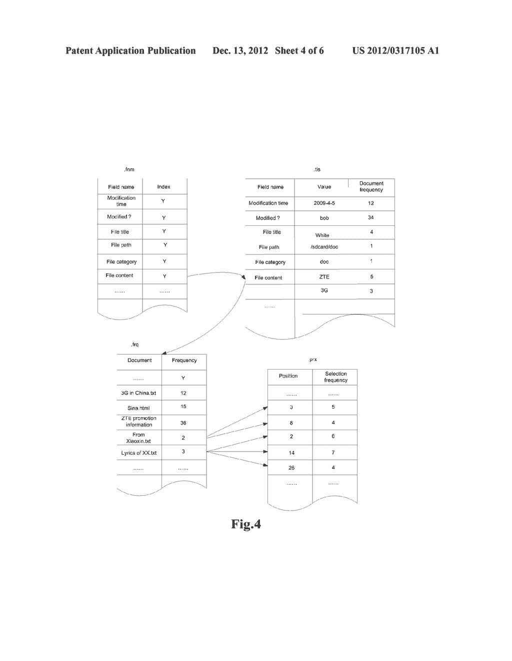 Method and Apparatus for Updating Index and Sequencing Search Results     Based on Updated Index in Terminal - diagram, schematic, and image 05