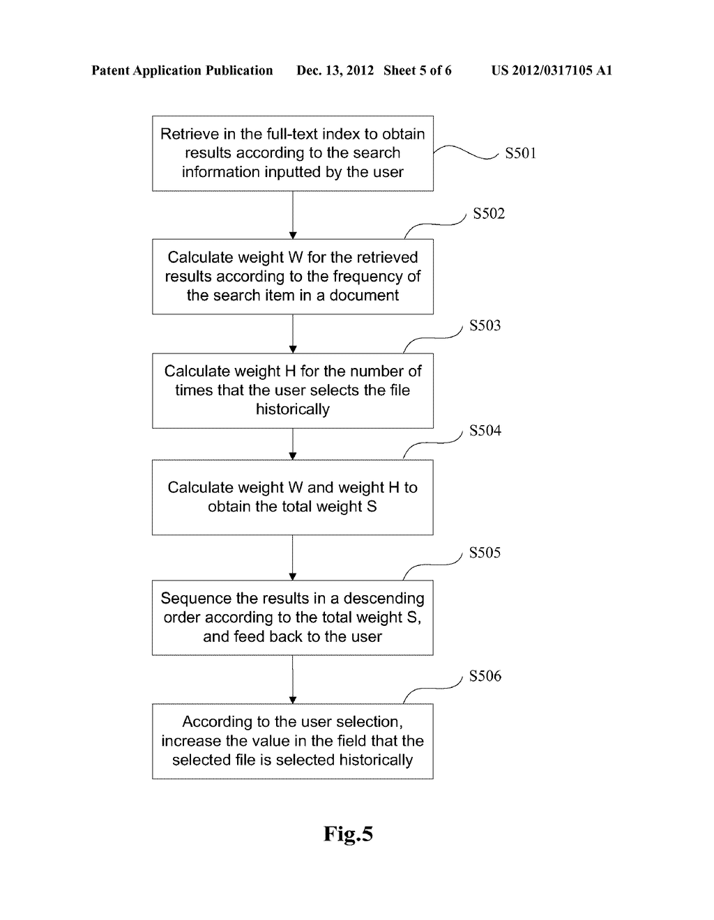 Method and Apparatus for Updating Index and Sequencing Search Results     Based on Updated Index in Terminal - diagram, schematic, and image 06