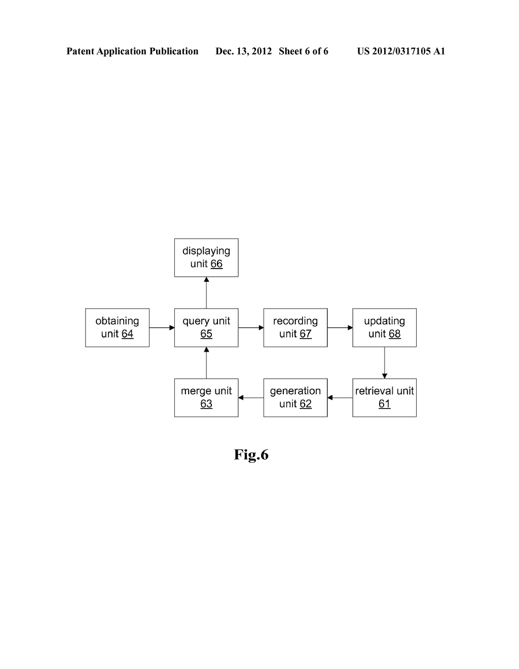 Method and Apparatus for Updating Index and Sequencing Search Results     Based on Updated Index in Terminal - diagram, schematic, and image 07