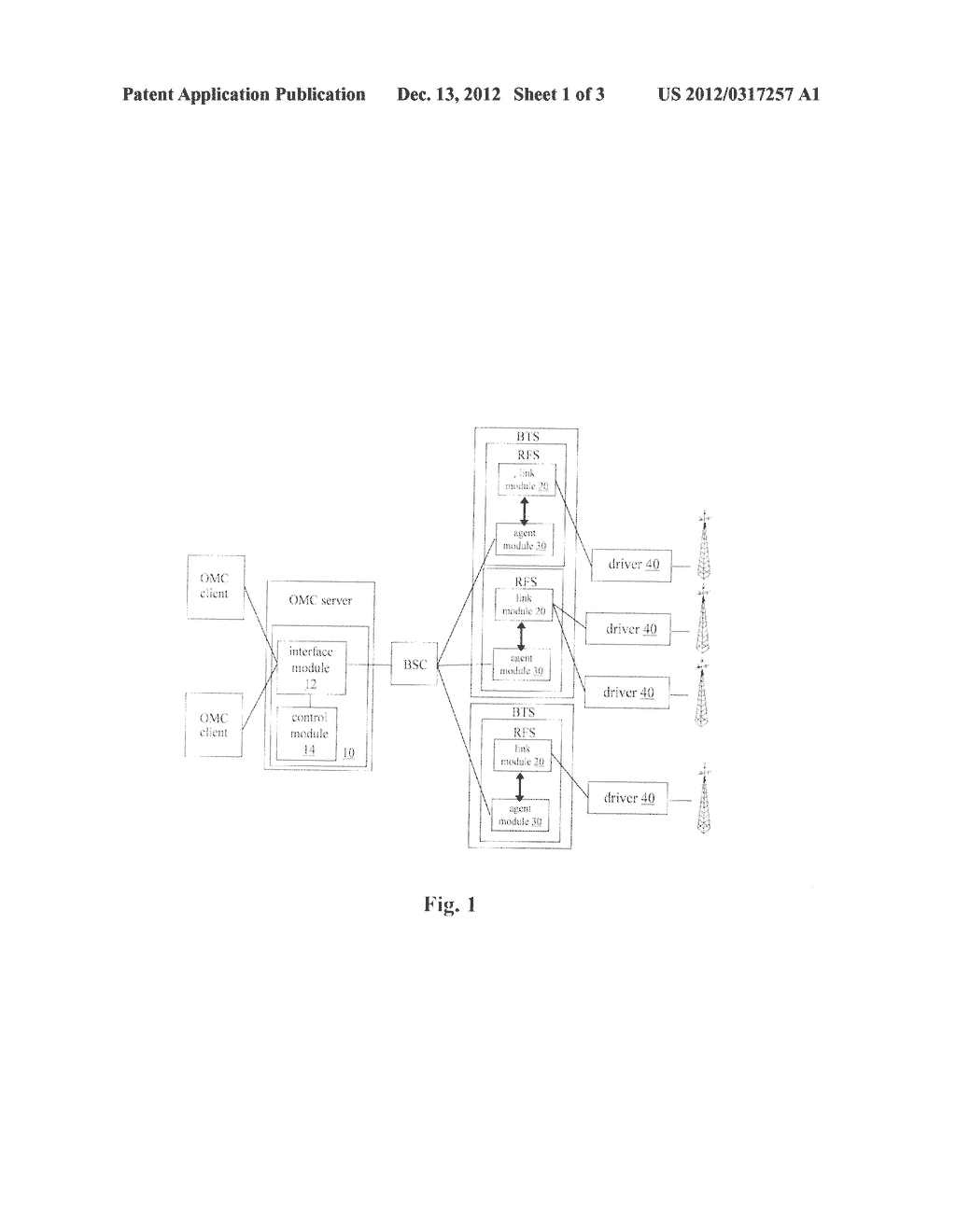 Operation Maintenance System, Controller and Radio Frequency Subsystem for     Managing Electrically  Regulated Antennae - diagram, schematic, and image 02
