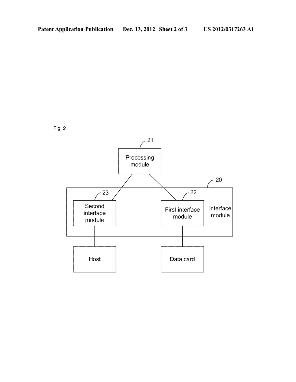 Method and Apparatus for Implementing Network Device Function of Wireless     Communication Terminal - diagram, schematic, and image 03