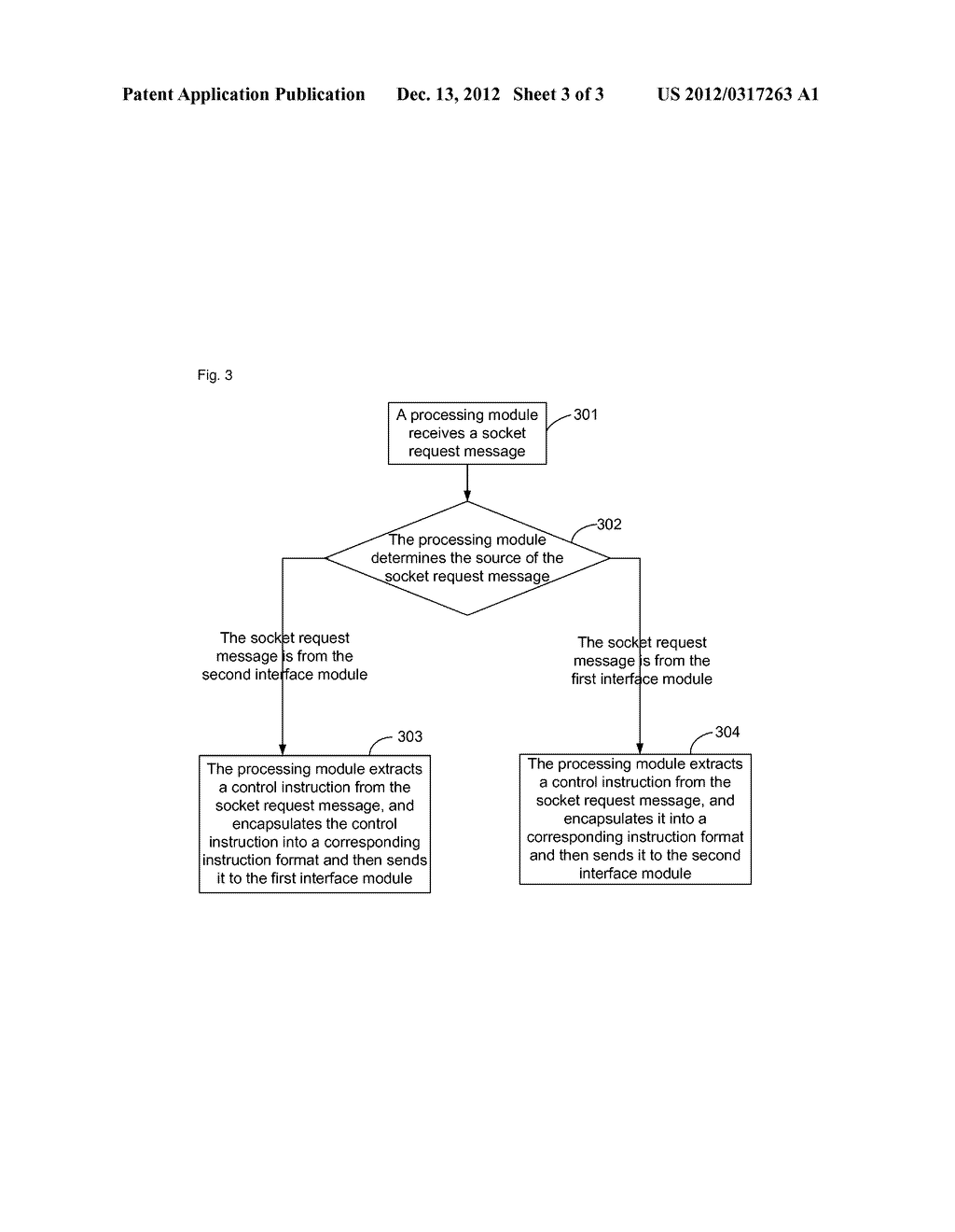 Method and Apparatus for Implementing Network Device Function of Wireless     Communication Terminal - diagram, schematic, and image 04
