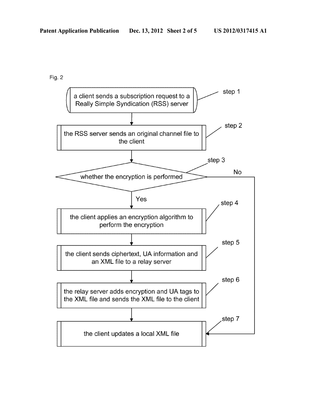 Method, apparatus, terminal and system for channel encryption - diagram, schematic, and image 03
