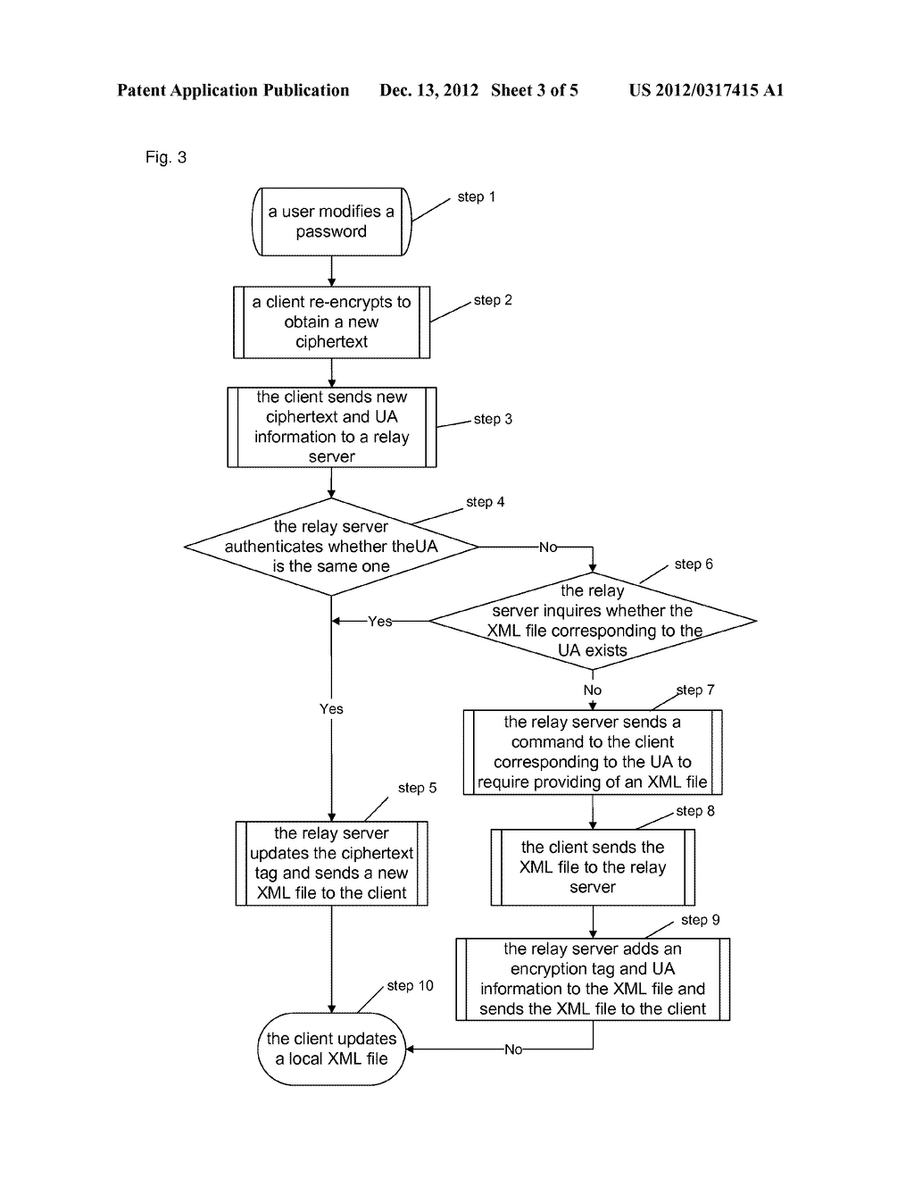 Method, apparatus, terminal and system for channel encryption - diagram, schematic, and image 04