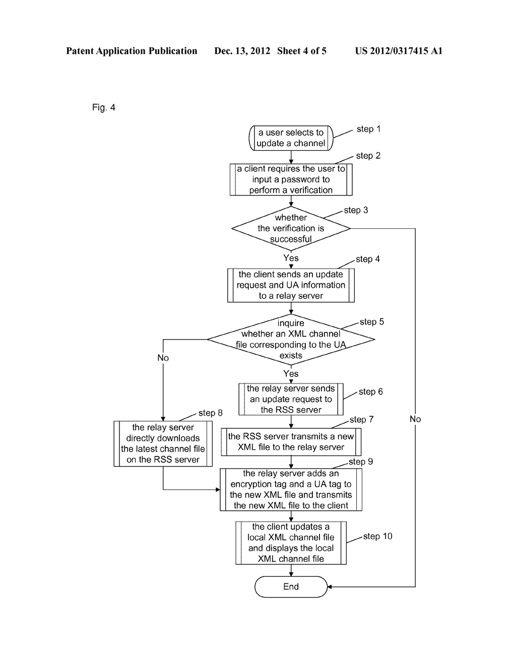 Method, apparatus, terminal and system for channel encryption - diagram, schematic, and image 05