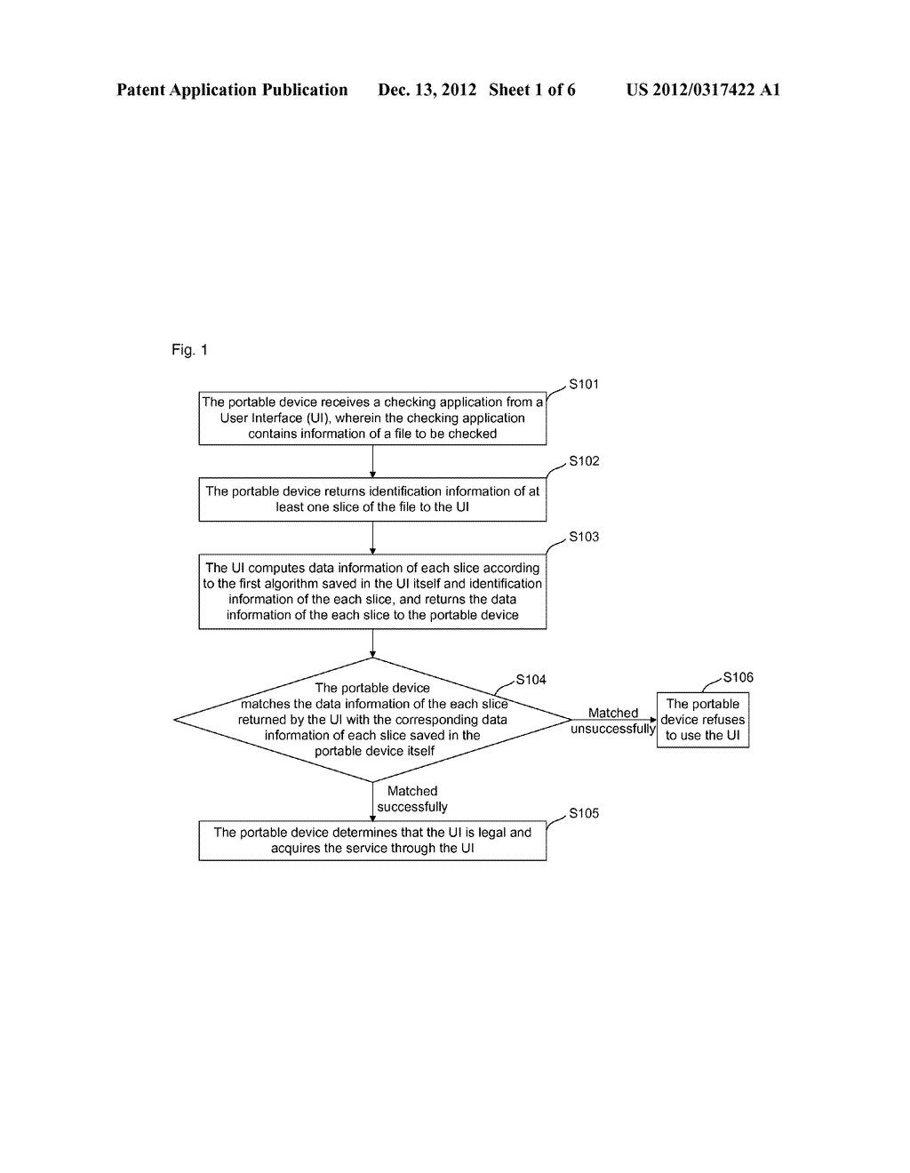 Method, apparatus and system for acquiring service by portable device - diagram, schematic, and image 02