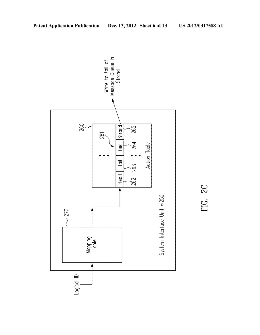 METHOD AND MESSAGE HANDLING HARDWARE STRUCTURE FOR VIRTUALIZATION AND     ISOLATION OF PARTITIONS - diagram, schematic, and image 07