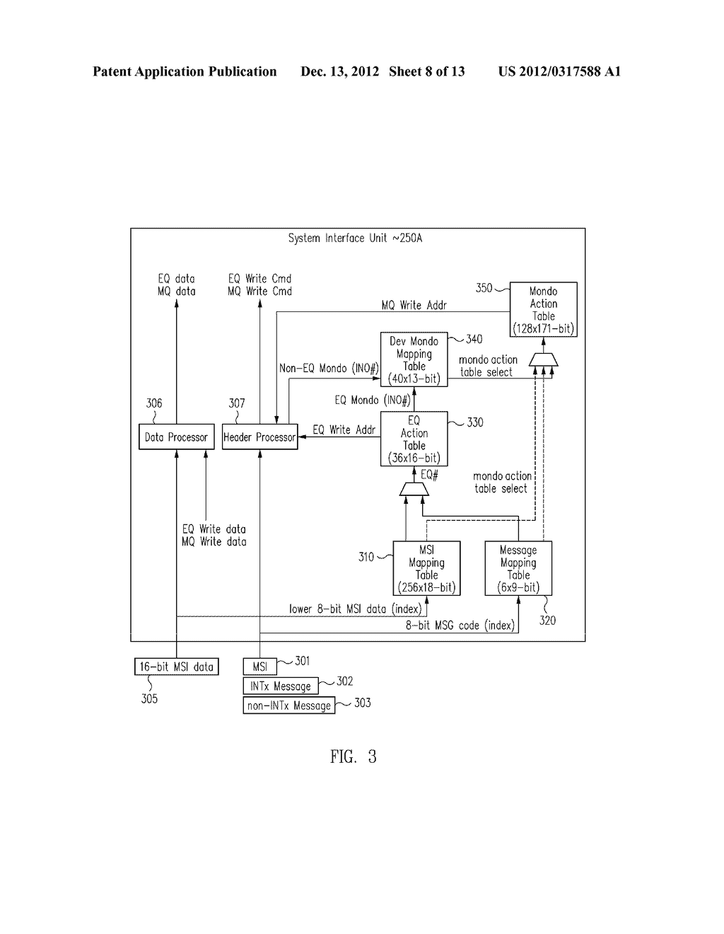 METHOD AND MESSAGE HANDLING HARDWARE STRUCTURE FOR VIRTUALIZATION AND     ISOLATION OF PARTITIONS - diagram, schematic, and image 09