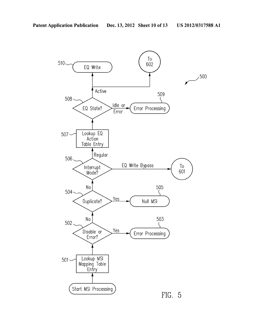 METHOD AND MESSAGE HANDLING HARDWARE STRUCTURE FOR VIRTUALIZATION AND     ISOLATION OF PARTITIONS - diagram, schematic, and image 11