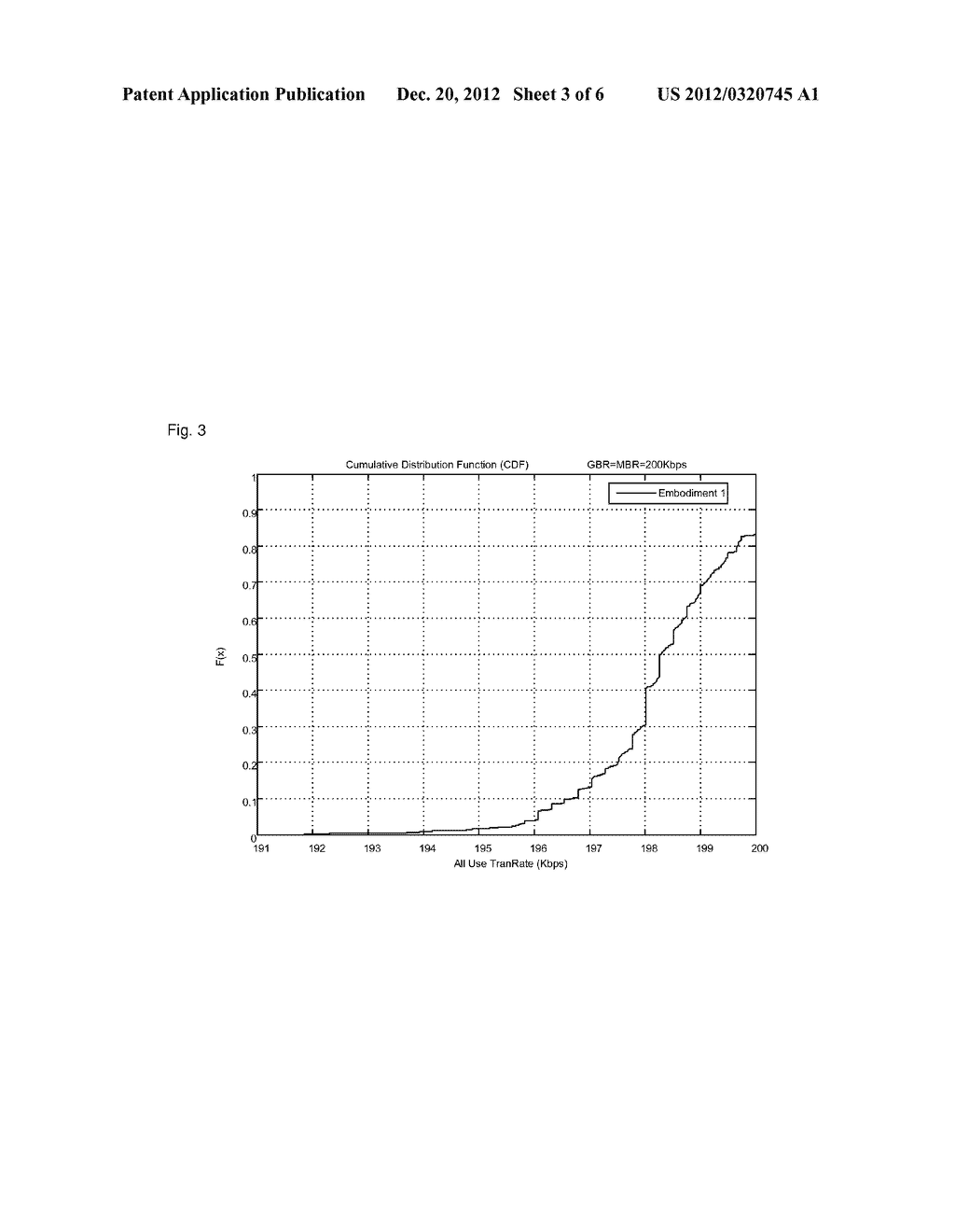 Method for scheduling guaranteed bit rate service based on quality of     service - diagram, schematic, and image 04