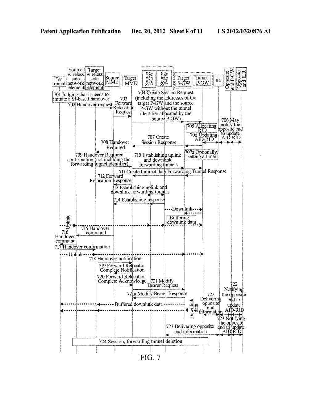 METHOD AND SYSTEM FOR TERMINAL HANDOVER IN WIRELESS COMMUNICATION SYSTEM - diagram, schematic, and image 09