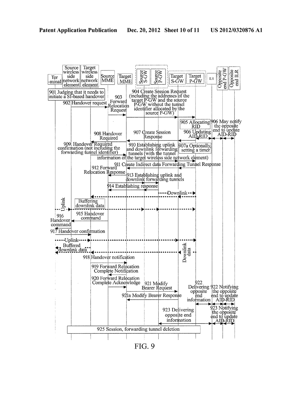METHOD AND SYSTEM FOR TERMINAL HANDOVER IN WIRELESS COMMUNICATION SYSTEM - diagram, schematic, and image 11
