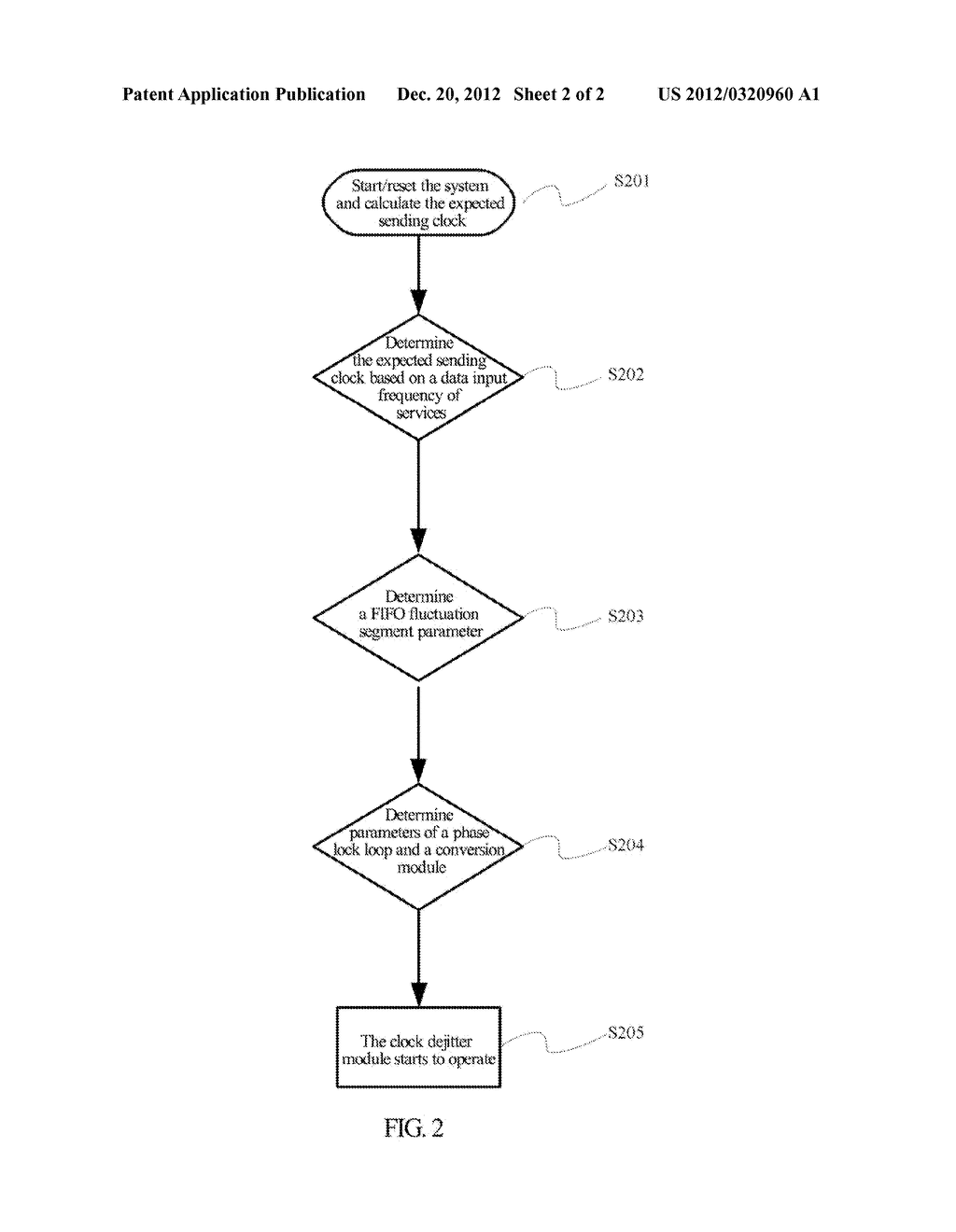 Method, Device and System for Clock Dejitter - diagram, schematic, and image 03