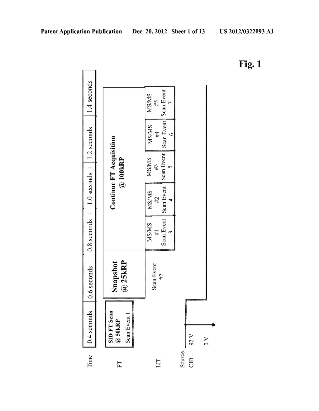 METHOD FOR THE DETERMINATION OF SEQUENCE VARIANTS OF POLYPEPTIDES - diagram, schematic, and image 02