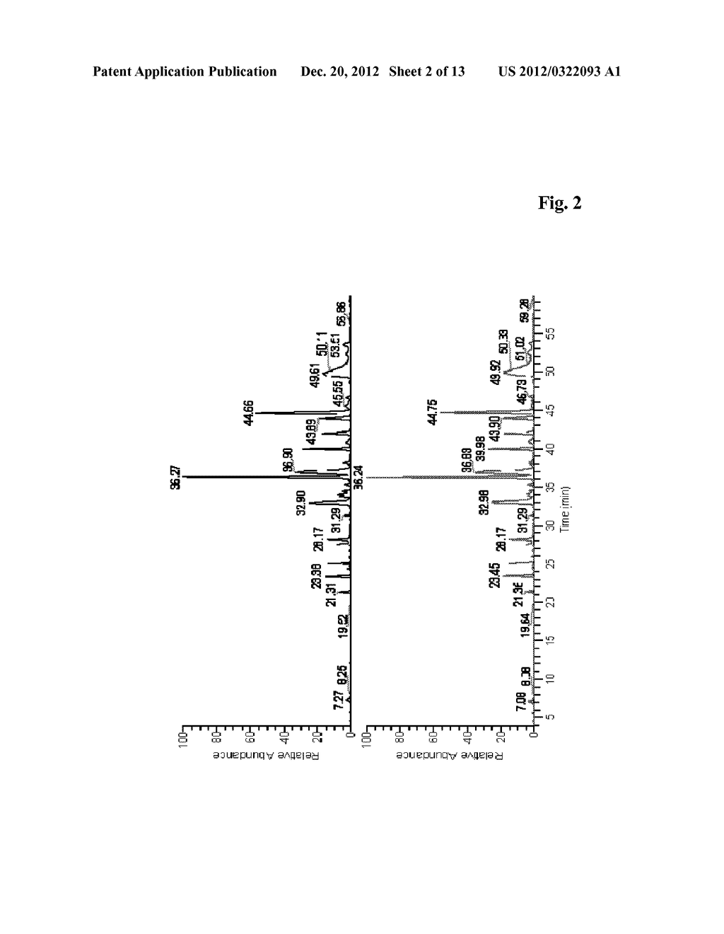 METHOD FOR THE DETERMINATION OF SEQUENCE VARIANTS OF POLYPEPTIDES - diagram, schematic, and image 03