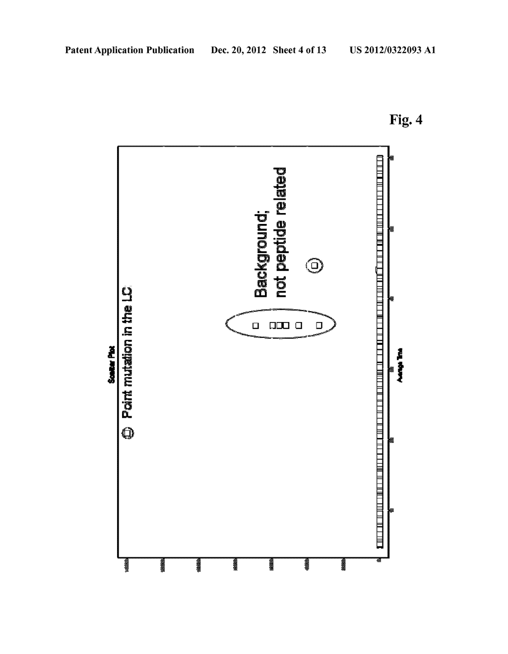 METHOD FOR THE DETERMINATION OF SEQUENCE VARIANTS OF POLYPEPTIDES - diagram, schematic, and image 05