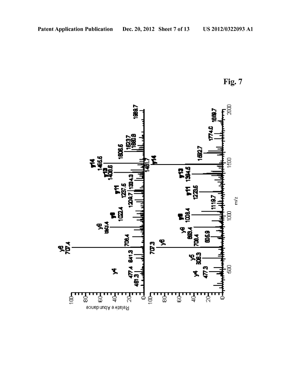 METHOD FOR THE DETERMINATION OF SEQUENCE VARIANTS OF POLYPEPTIDES - diagram, schematic, and image 08