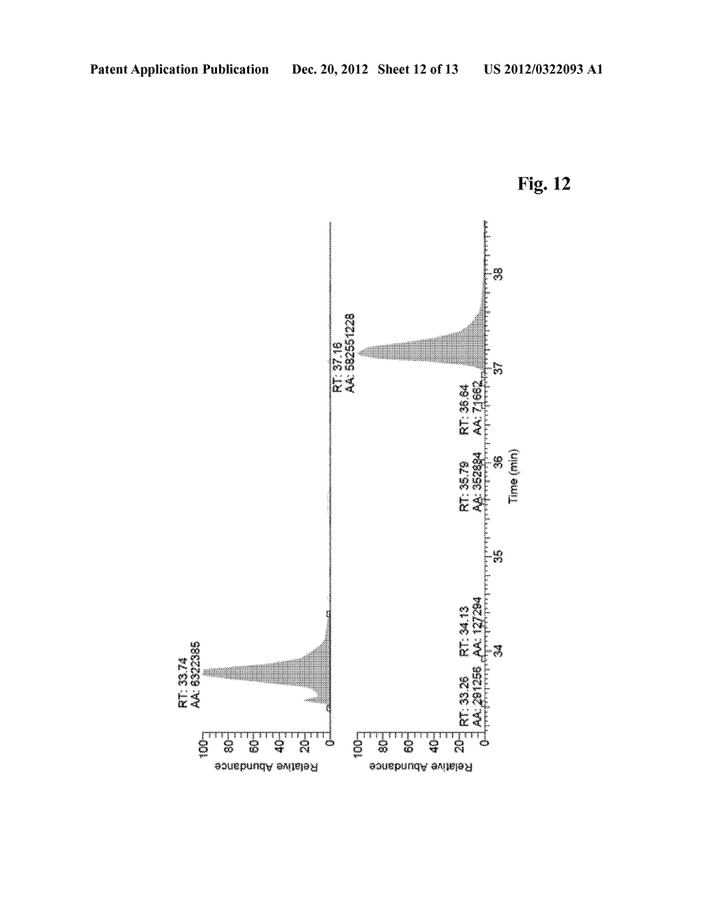METHOD FOR THE DETERMINATION OF SEQUENCE VARIANTS OF POLYPEPTIDES - diagram, schematic, and image 13
