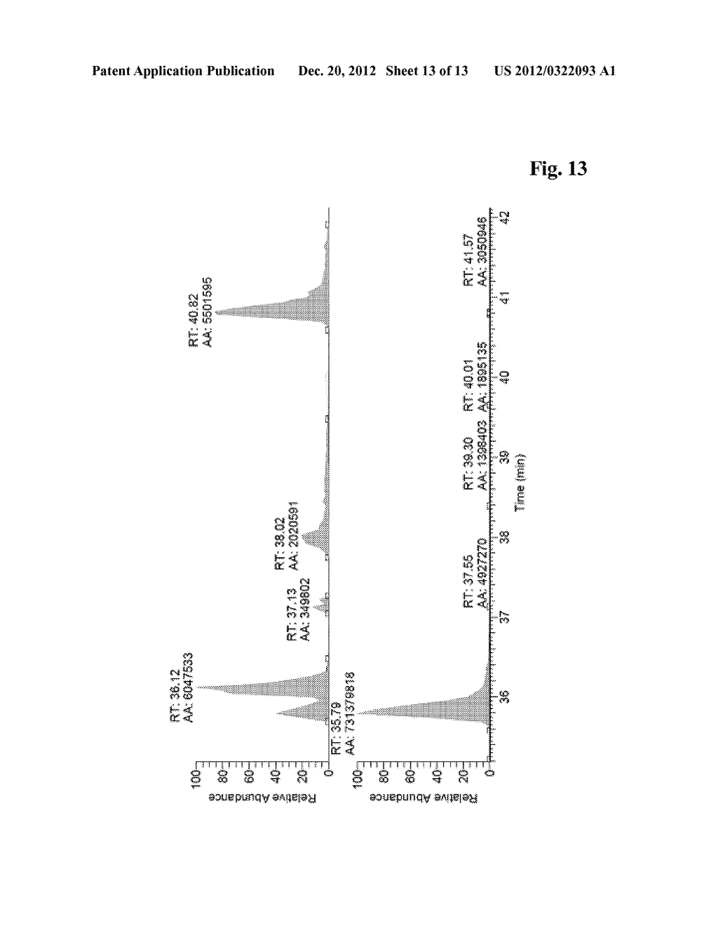 METHOD FOR THE DETERMINATION OF SEQUENCE VARIANTS OF POLYPEPTIDES - diagram, schematic, and image 14