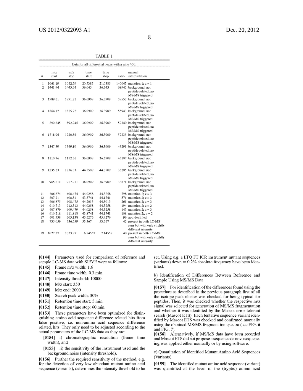 METHOD FOR THE DETERMINATION OF SEQUENCE VARIANTS OF POLYPEPTIDES - diagram, schematic, and image 22