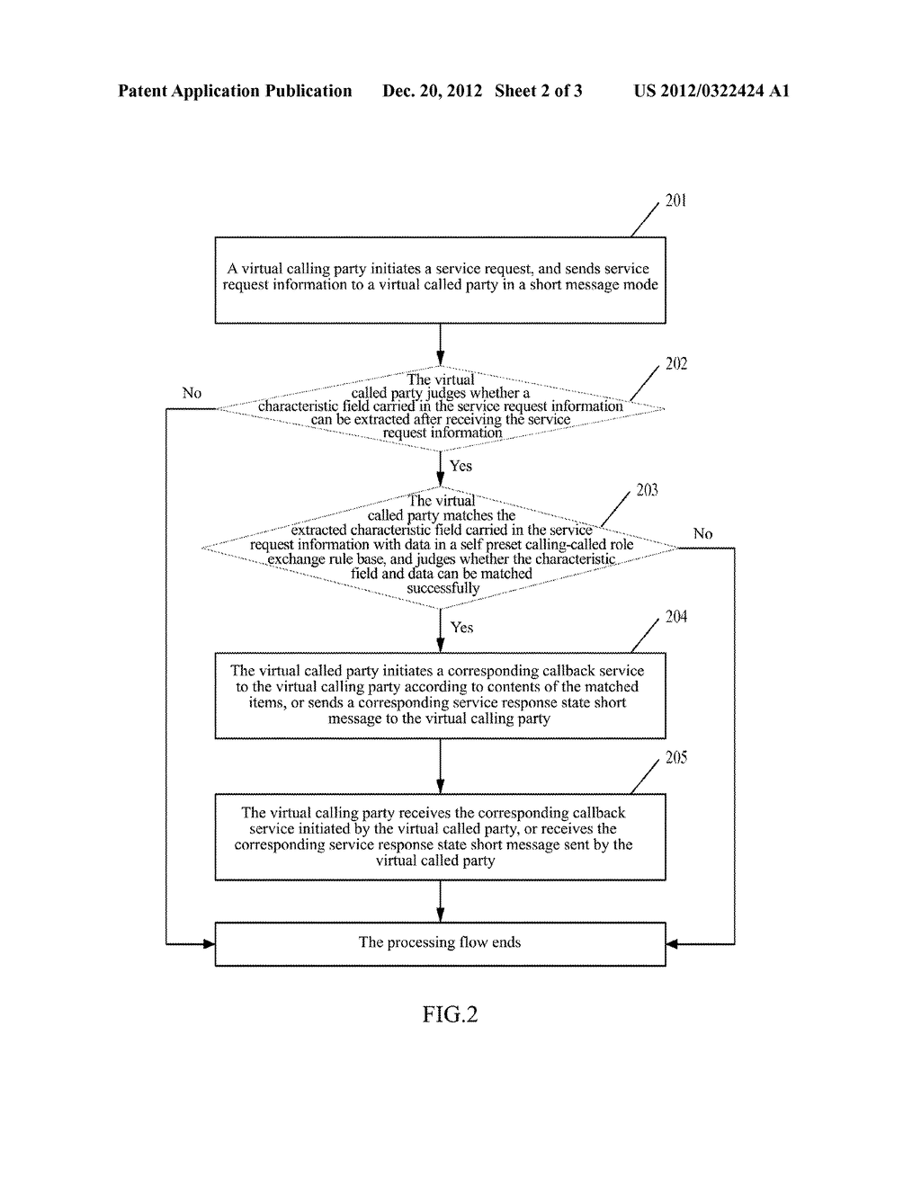 METHOD AND SYSTEM FOR EXCHANGING CALLING AND CALLED ROLES OF COMMUNICATION     TERMINALS - diagram, schematic, and image 03