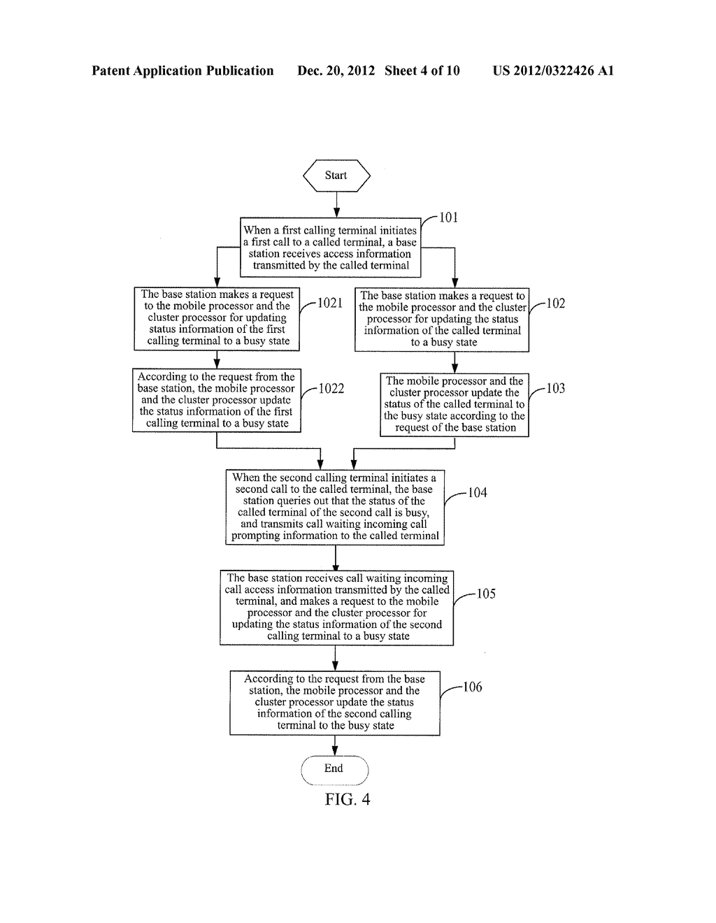 METHOD, SYSTEM AND BASE STATION FOR IMPLEMENTING COMPATIBILITY BETWEEN     MOBILE CALL WAITING AND CLUSTER CALL WAITING - diagram, schematic, and image 05