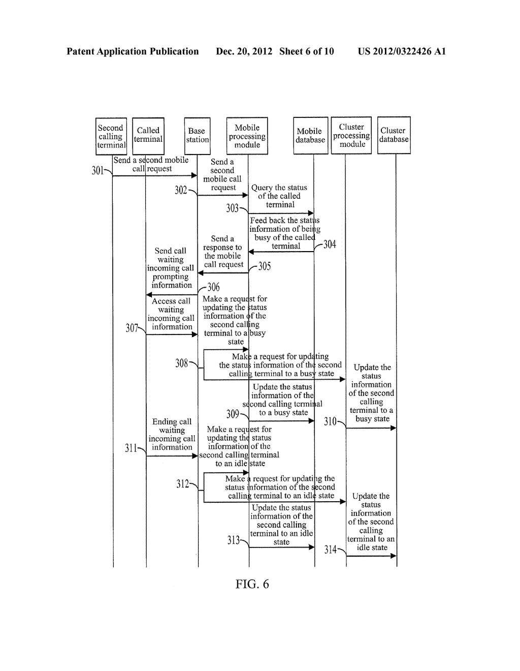 METHOD, SYSTEM AND BASE STATION FOR IMPLEMENTING COMPATIBILITY BETWEEN     MOBILE CALL WAITING AND CLUSTER CALL WAITING - diagram, schematic, and image 07
