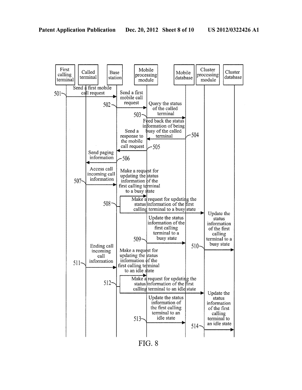 METHOD, SYSTEM AND BASE STATION FOR IMPLEMENTING COMPATIBILITY BETWEEN     MOBILE CALL WAITING AND CLUSTER CALL WAITING - diagram, schematic, and image 09