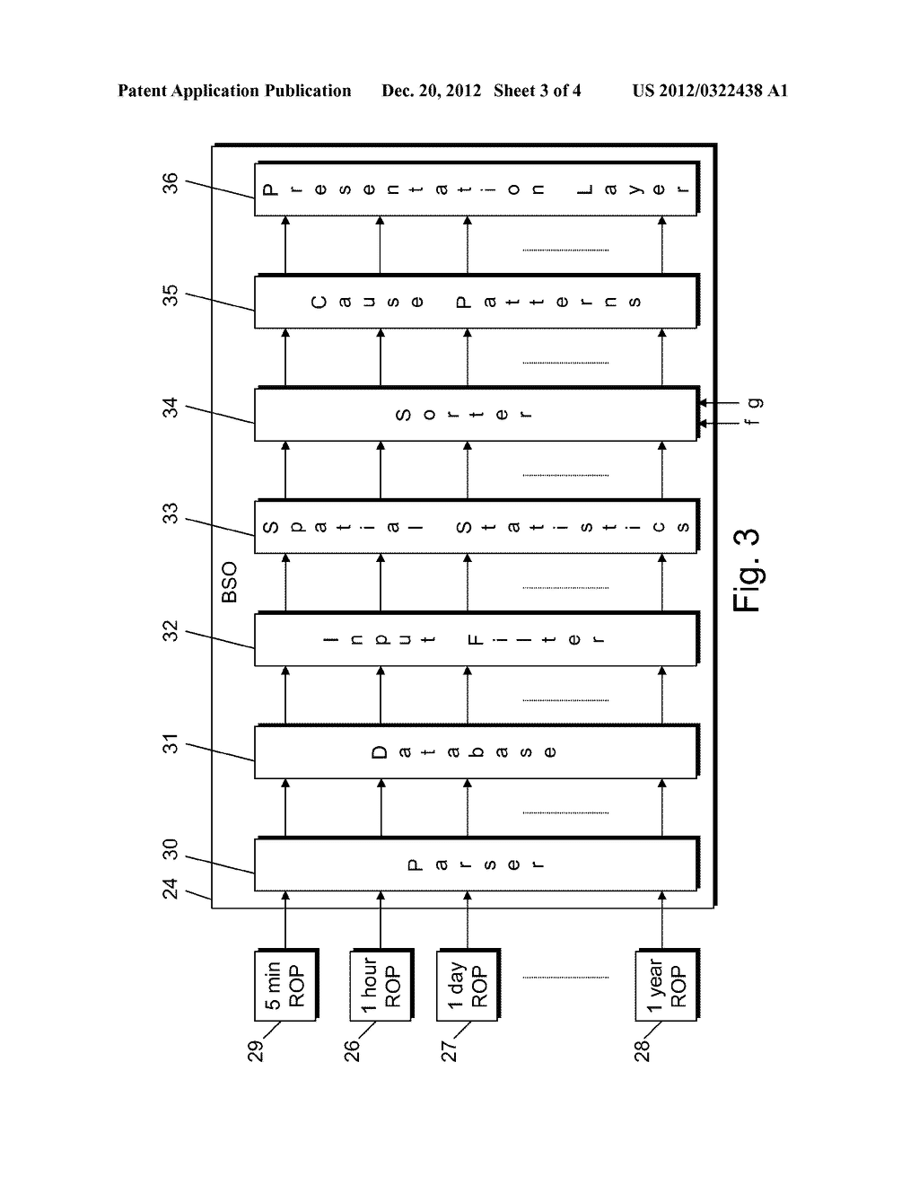 Method of and an Operating Support System for Providing Performance     Management in a Mobile Telecommunications System - diagram, schematic, and image 04