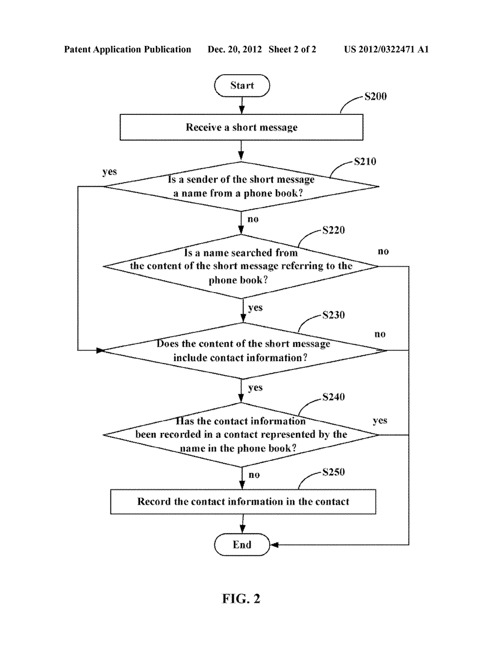 MOBILE PHONE AND METHOD FOR PROCESSING SHORT MESSAGE - diagram, schematic, and image 03